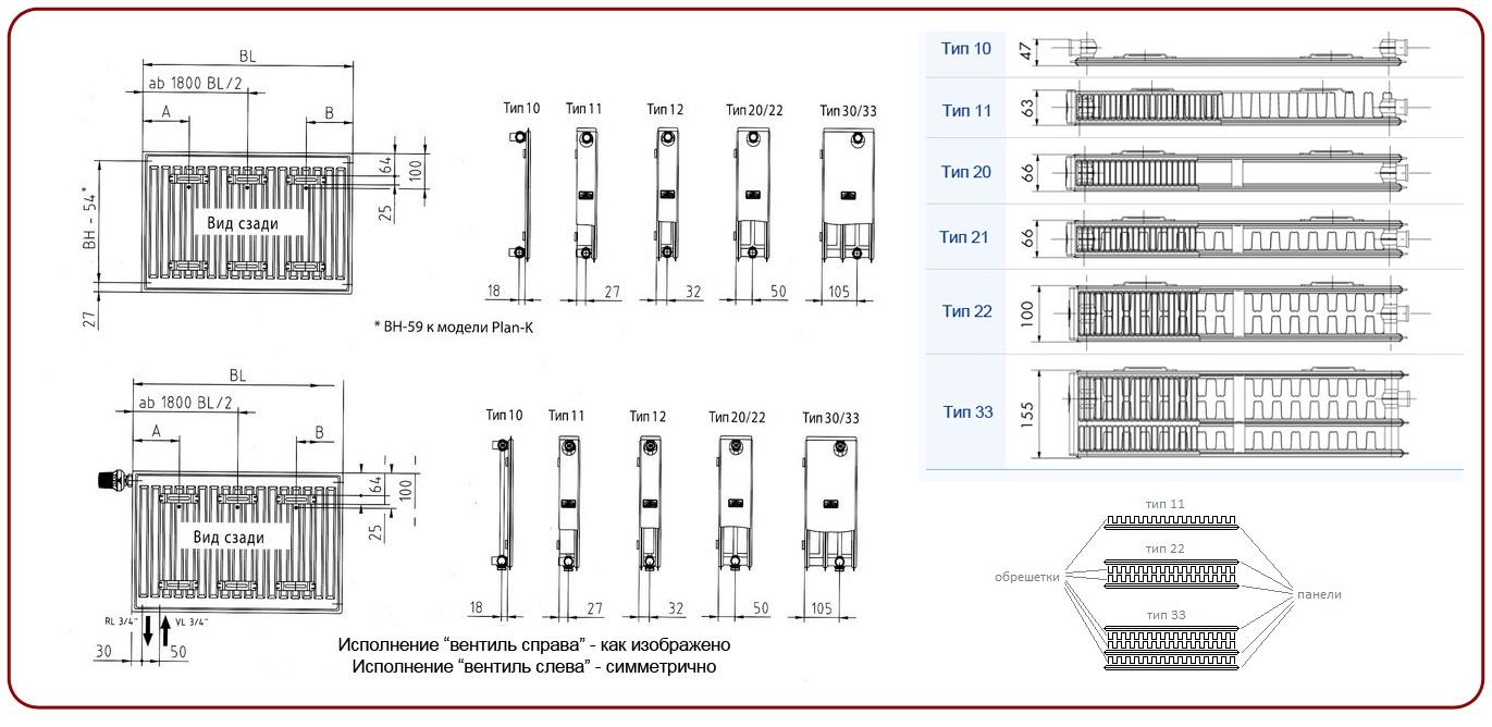 Схема бокового подключения радиатора керми