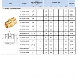 """Ниппель латунный НР-НР 1/4"""" STOUT SFT-0003-001414, купить в Твери"""