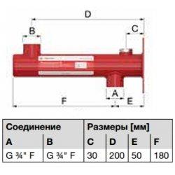 Консоль для настенного монтажа Flamco Flexconsole 3/4х1/2 для 8-25л