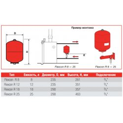 Бак расширительный для отопления Flamco Flexcon R 18, 6 бар